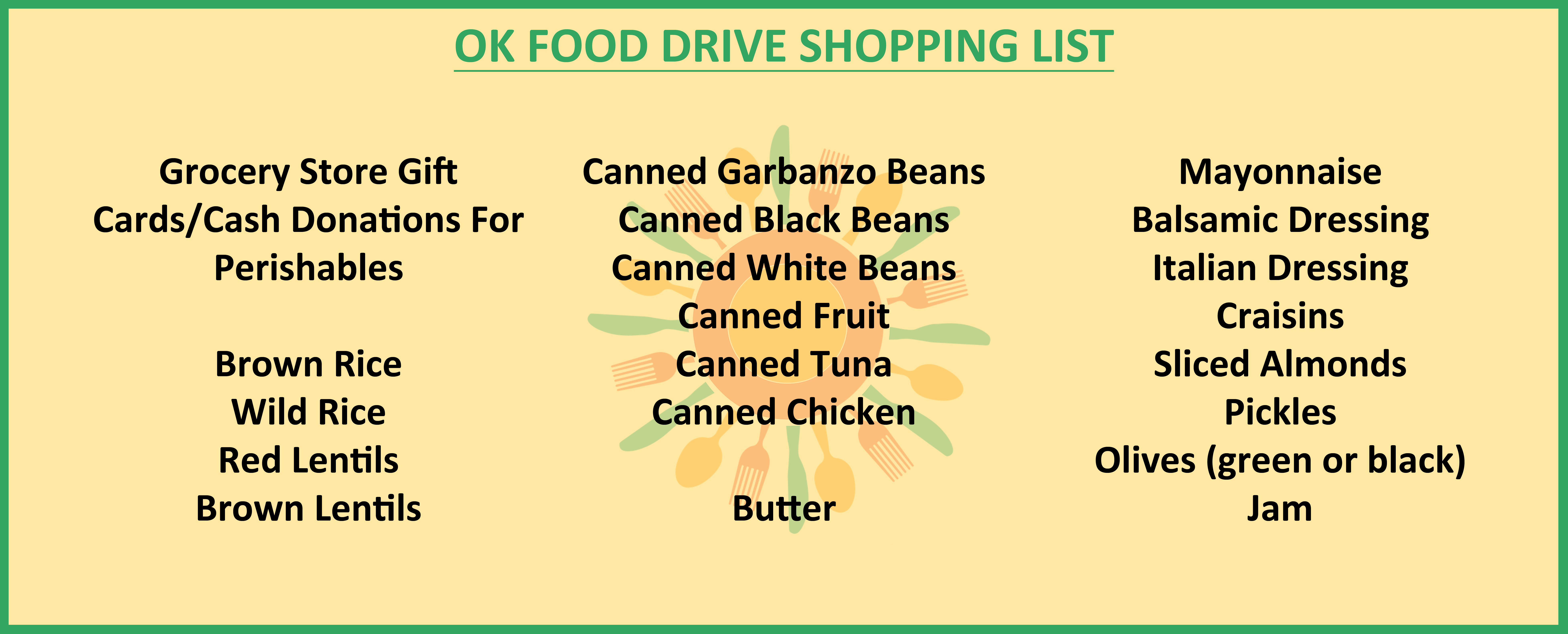 graphic illustrating our desired shopping list